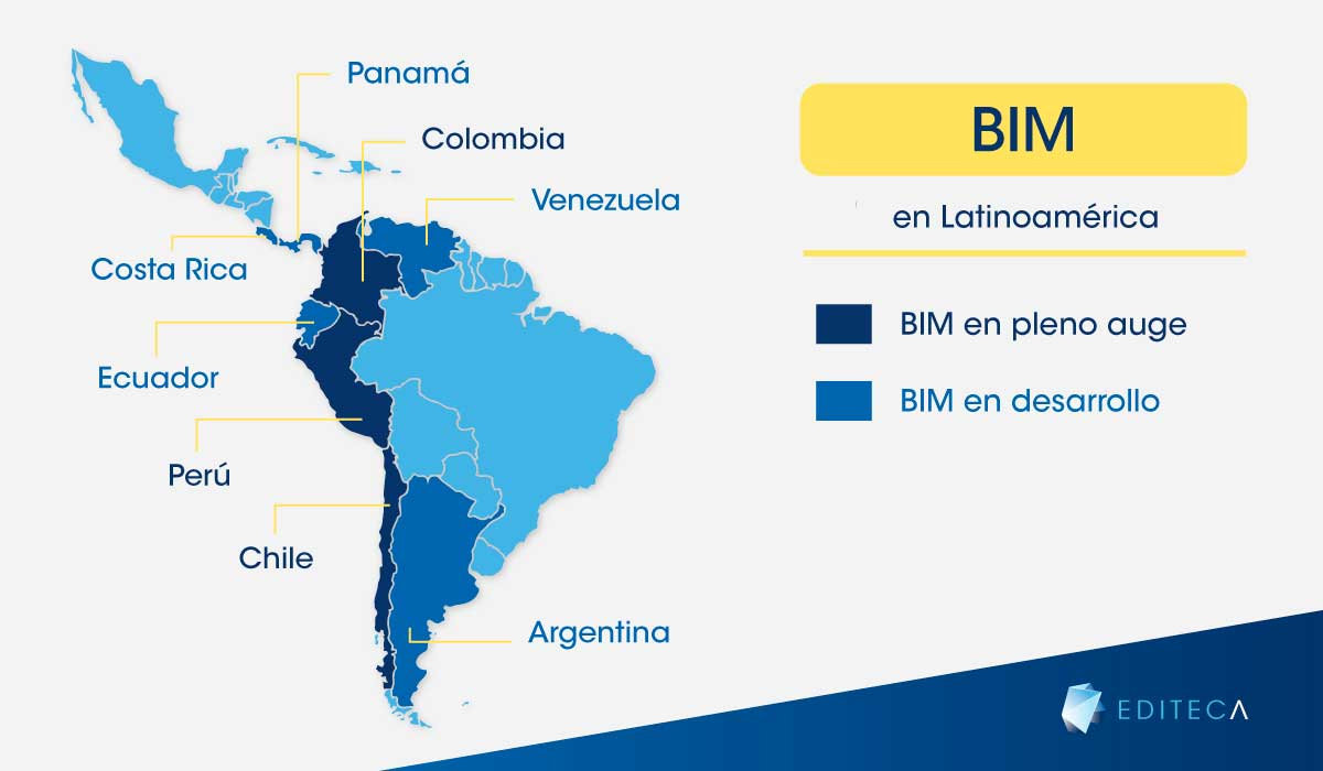 Noticia Implementación mapa BIM